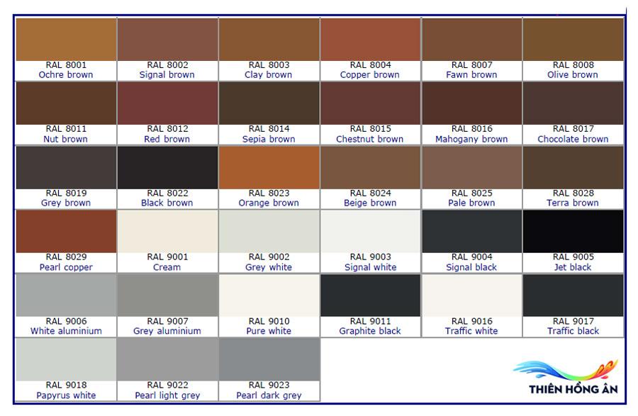 Bảng màu tiêu chuẩn quốc tế RAL Jotun